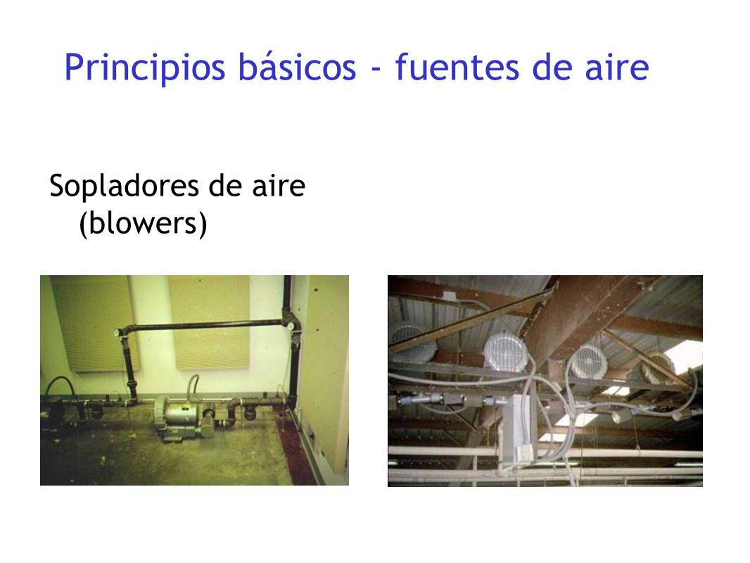 Principios básicos - fuentes de aire Sopladores de aire (blowers)