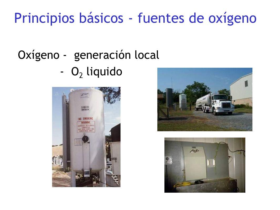 Principios básicos - fuentes de oxígeno Oxygen Transfer Systems Oxígeno - generación local - O 2 liquido