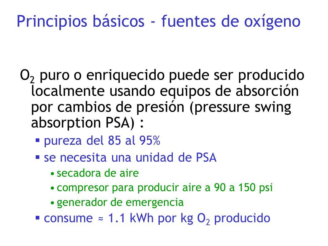 O 2 puro o enriquecido puede ser producido localmente usando equipos de absorción por cambios de presión (pressure swing absorption PSA) : pureza del