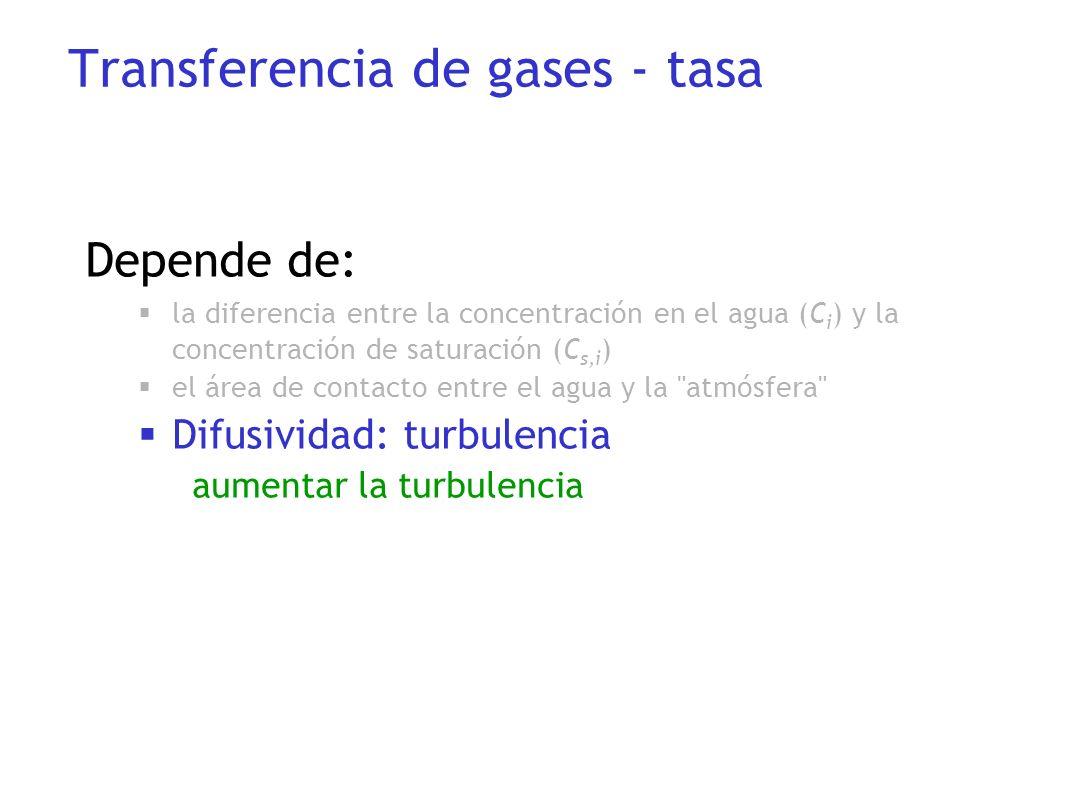 Depende de: la diferencia entre la concentración en el agua (C i ) y la concentración de saturación (C s,i ) el área de contacto entre el agua y la