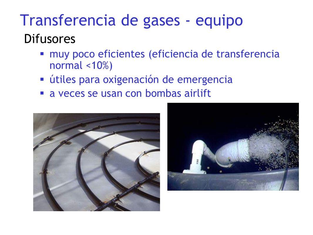 Difusores muy poco eficientes (eficiencia de transferencia normal <10%) útiles para oxigenación de emergencia a veces se usan con bombas airlift Trans