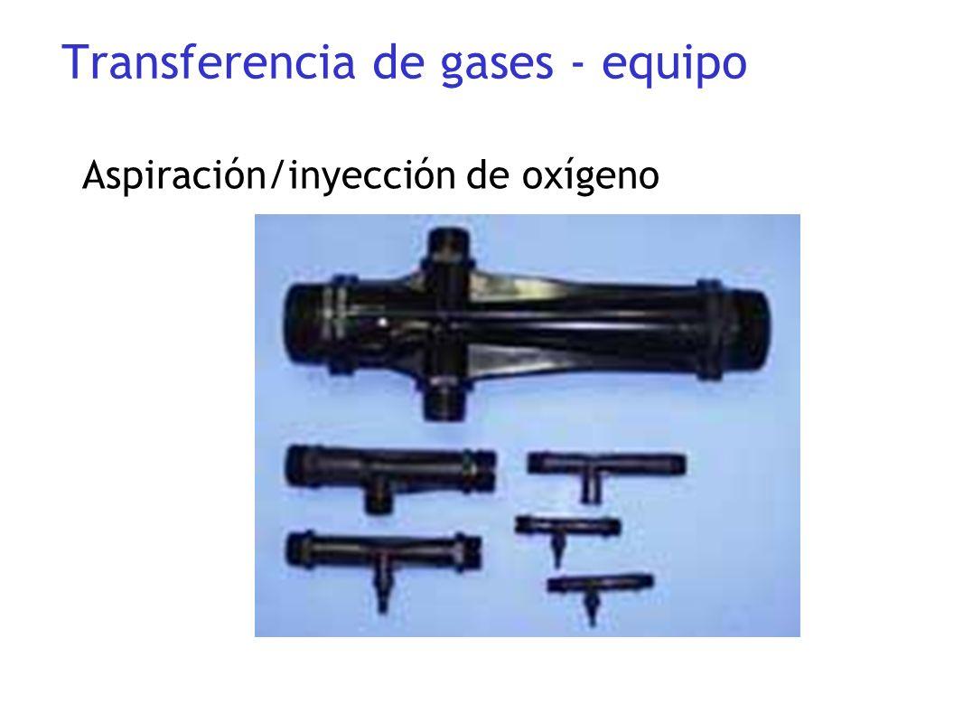 Aspiración/inyección de oxígeno Transferencia de gases - equipo