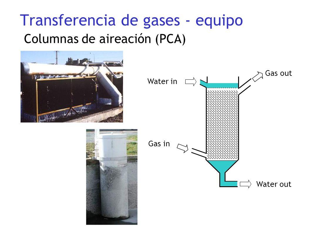 Columnas de aireación (PCA) Water in Water out Gas out Gas in Transferencia de gases - equipo