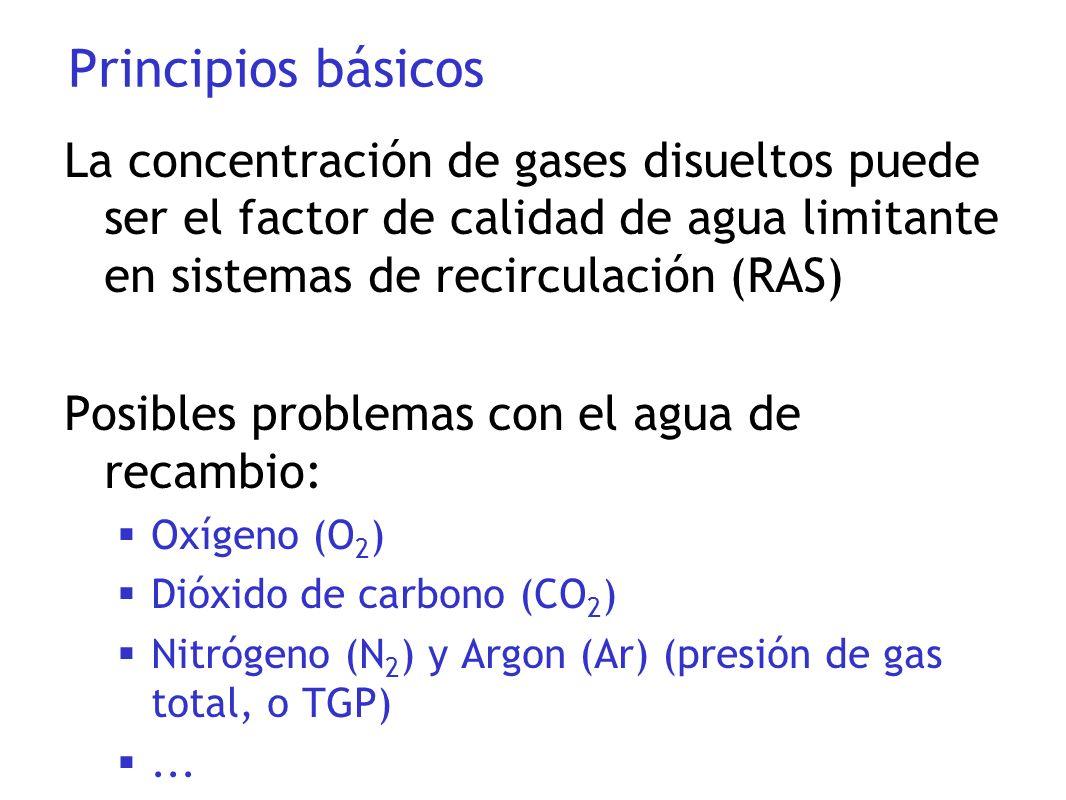 Principios básicos La concentración de gases disueltos puede ser el factor de calidad de agua limitante en sistemas de recirculación (RAS) Posibles pr