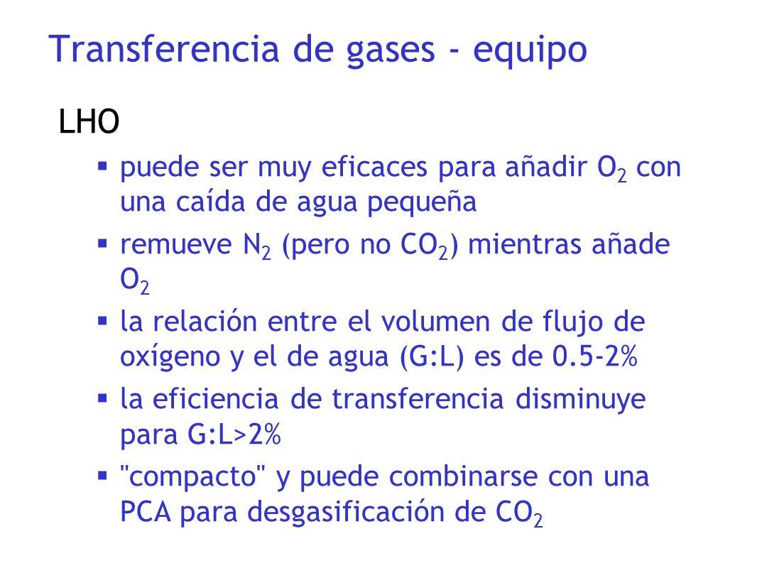 LHO puede ser muy eficaces para añadir O 2 con una caída de agua pequeña remueve N 2 (pero no CO 2 ) mientras añade O 2 la relación entre el volumen d