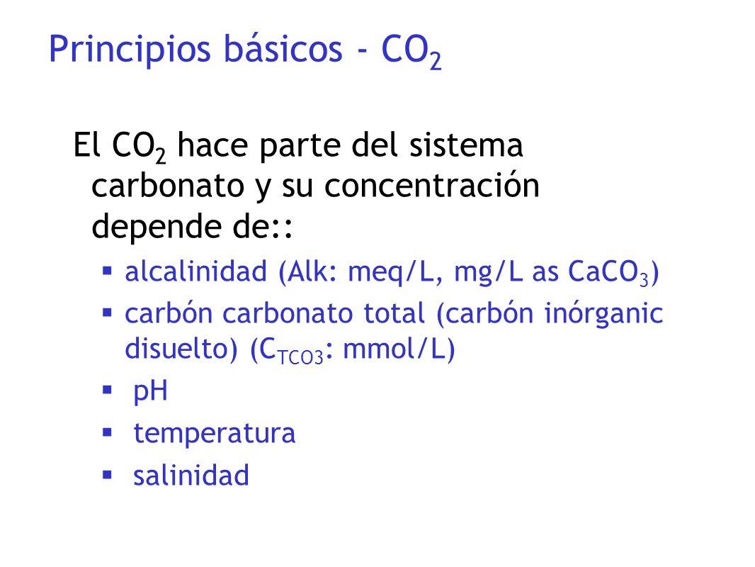 Principios básicos - CO 2 El CO 2 hace parte del sistema carbonato y su concentración depende de:: alcalinidad (Alk: meq/L, mg/L as CaCO 3 ) carbón ca