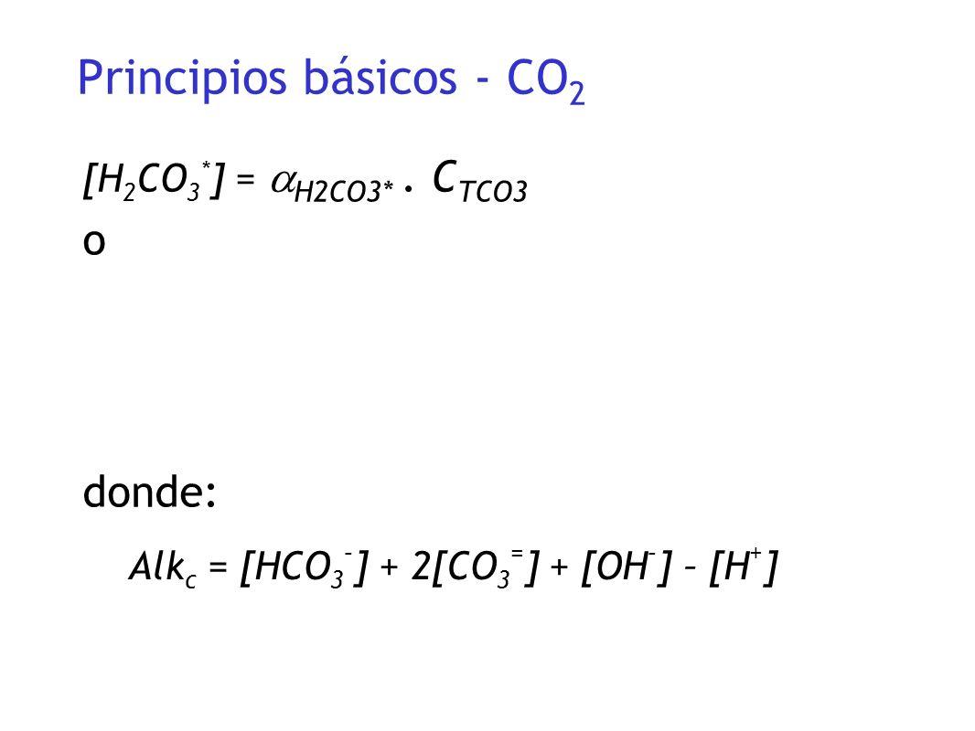 [H 2 CO 3 * ] = H2CO3*. C TCO3 o donde: Alk c = [HCO 3 – ] + 2[CO 3 = ] + [OH – ] – [H + ] Principios básicos - CO 2