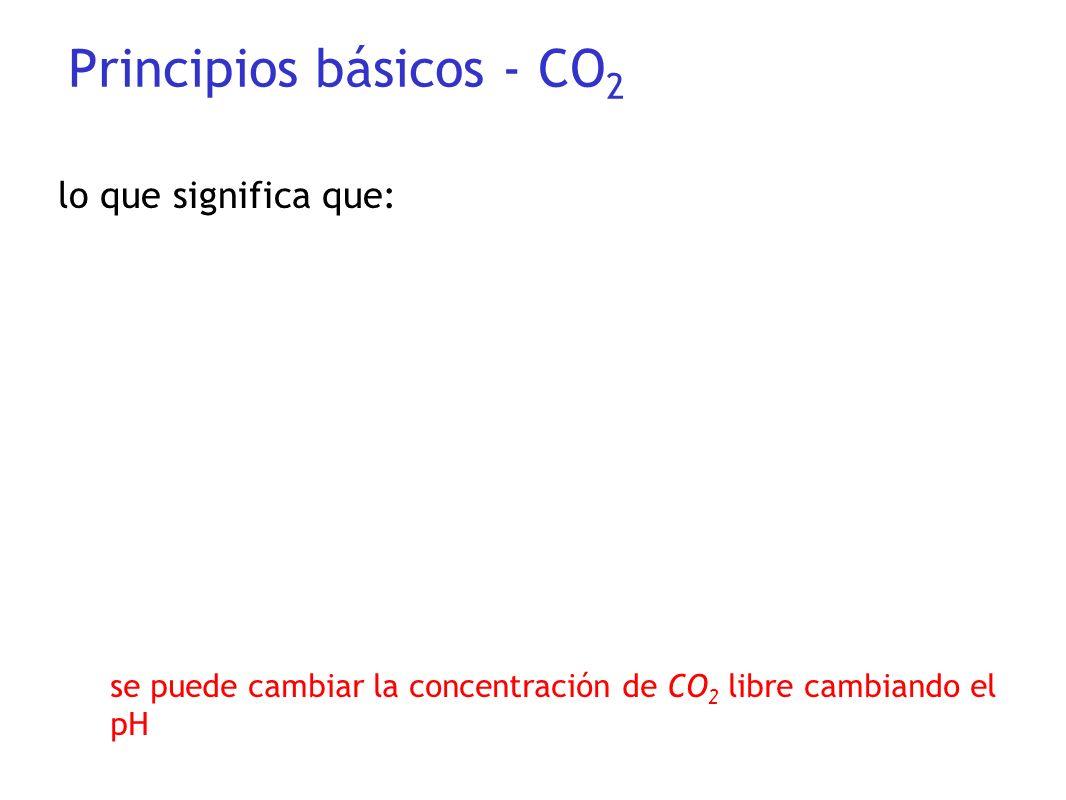 lo que significa que: se puede cambiar la concentración de CO 2 libre cambiando el pH Principios básicos - CO 2