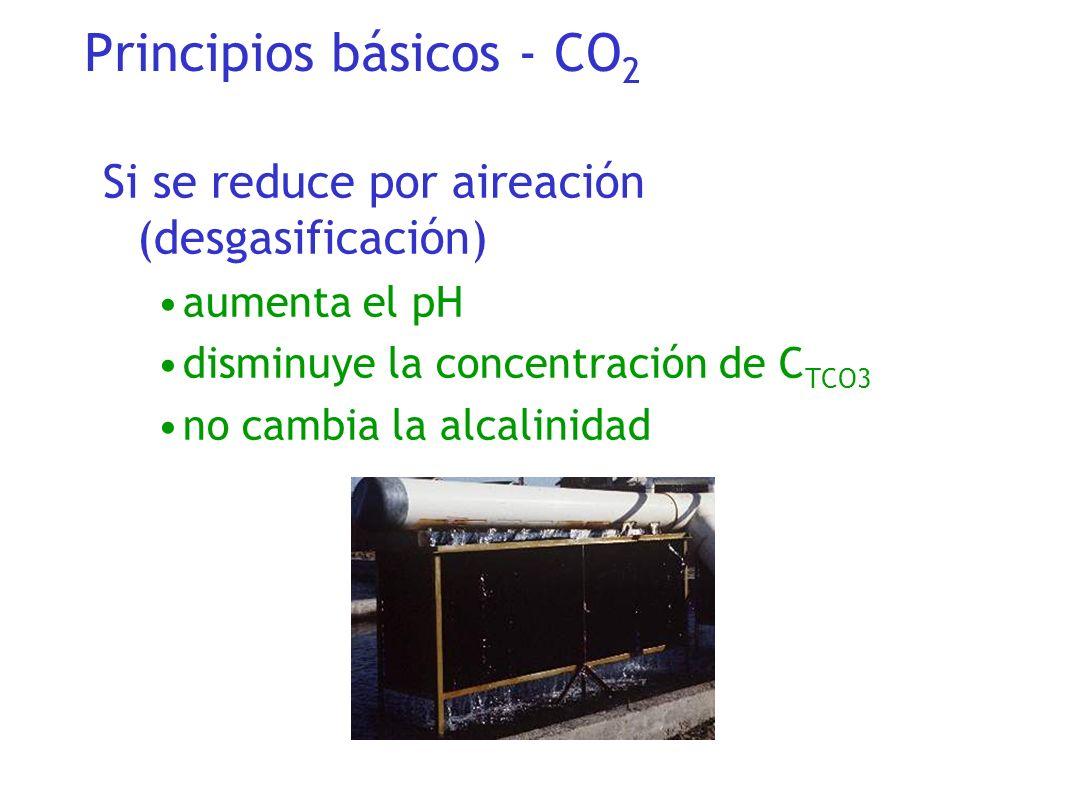 Si se reduce por aireación (desgasificación) aumenta el pH disminuye la concentración de C TCO3 no cambia la alcalinidad Principios básicos - CO 2