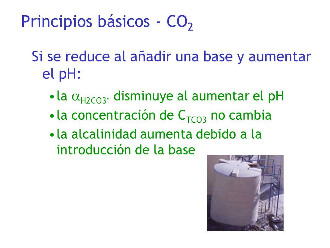 Si se reduce al añadir una base y aumentar el pH: la H2CO3* disminuye al aumentar el pH la concentración de C TCO3 no cambia la alcalinidad aumenta de