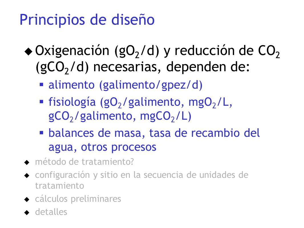 Principios de diseño u Oxigenación (gO 2 /d) y reducción de CO 2 (gCO 2 /d) necesarias, dependen de: alimento (galimento/gpez/d) fisiología (gO 2 /gal