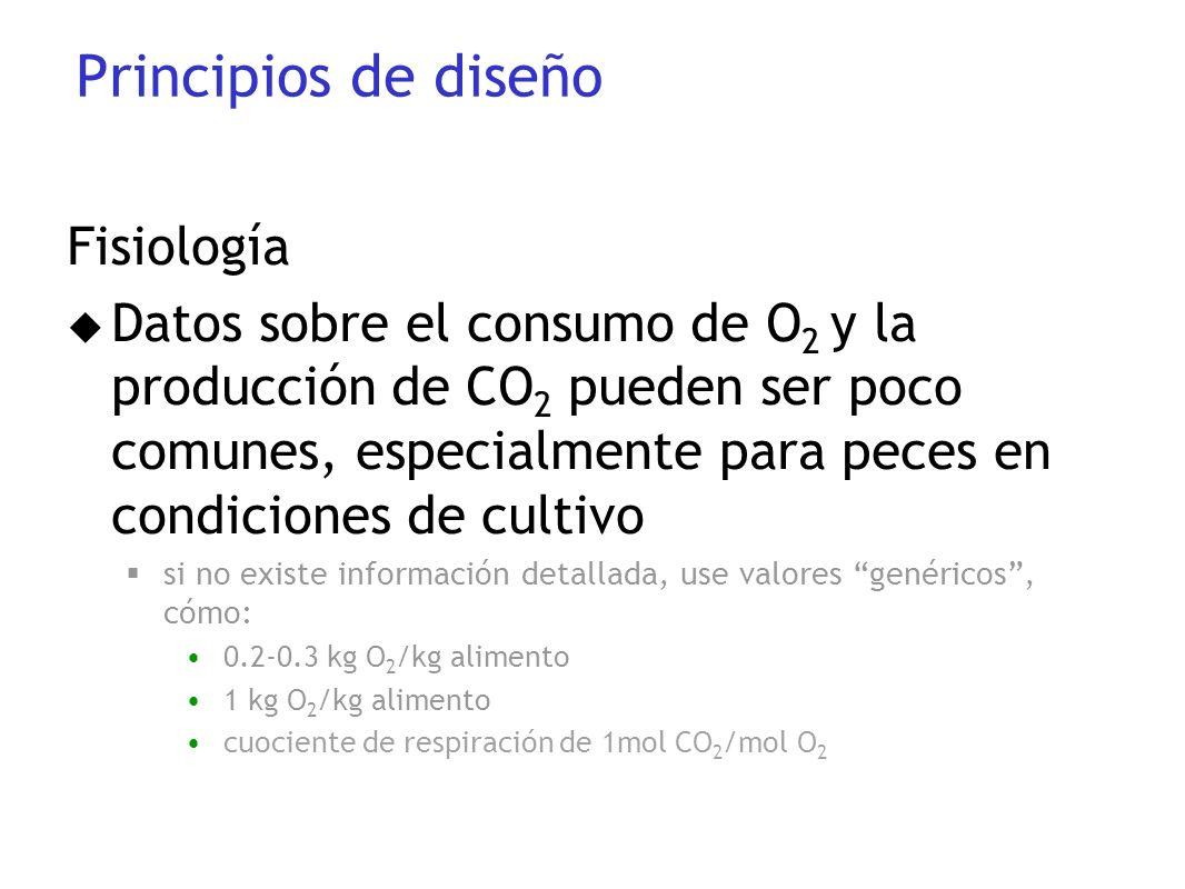 Principios de diseño Fisiología u Datos sobre el consumo de O 2 y la producción de CO 2 pueden ser poco comunes, especialmente para peces en condicion