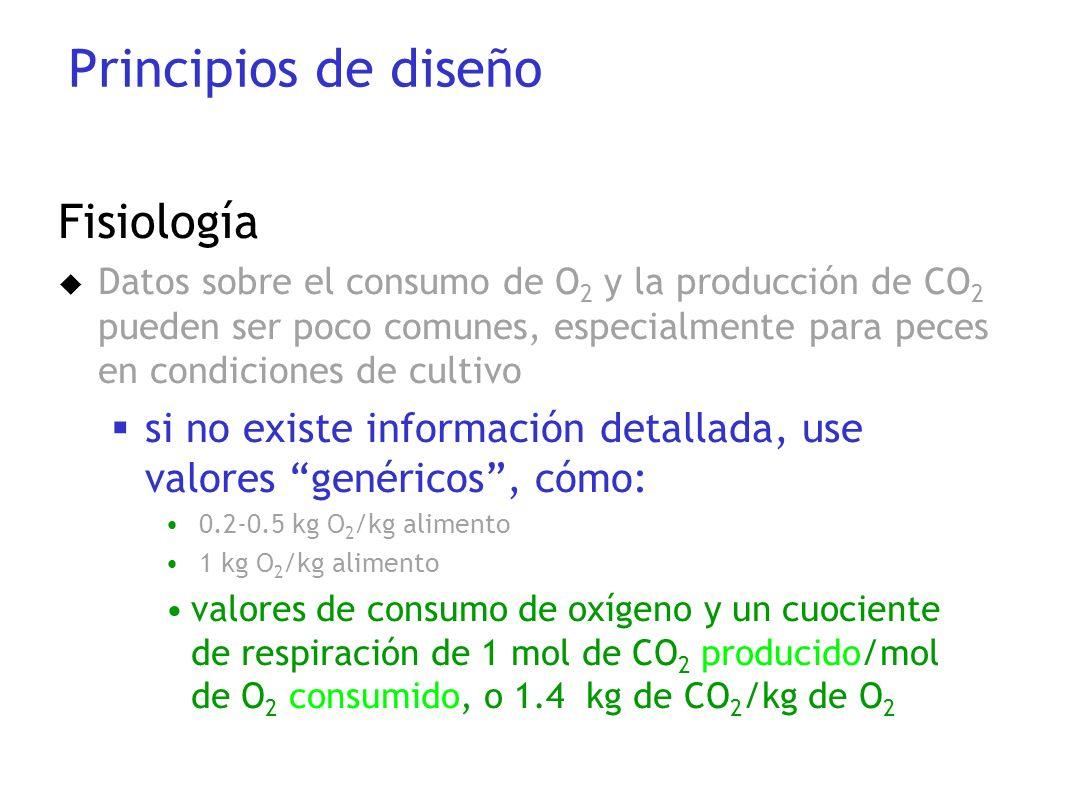 Fisiología u Datos sobre el consumo de O 2 y la producción de CO 2 pueden ser poco comunes, especialmente para peces en condiciones de cultivo si no e