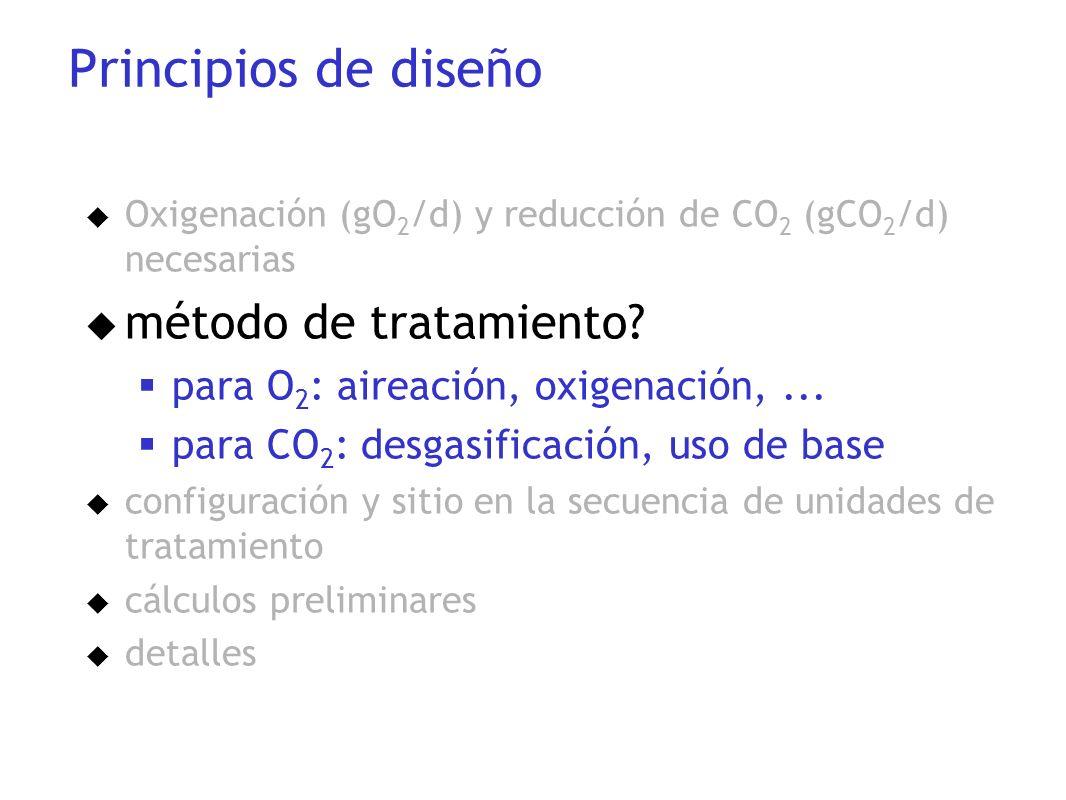 u Oxigenación (gO 2 /d) y reducción de CO 2 (gCO 2 /d) necesarias u método de tratamiento? para O 2 : aireación, oxigenación,... para CO 2 : desgasifi