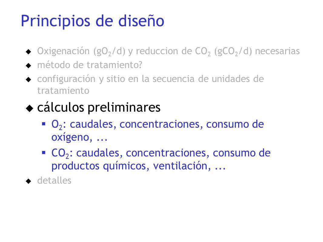 u Oxigenación (gO 2 /d) y reduccion de CO 2 (gCO 2 /d) necesarias u método de tratamiento? u configuración y sitio en la secuencia de unidades de trat