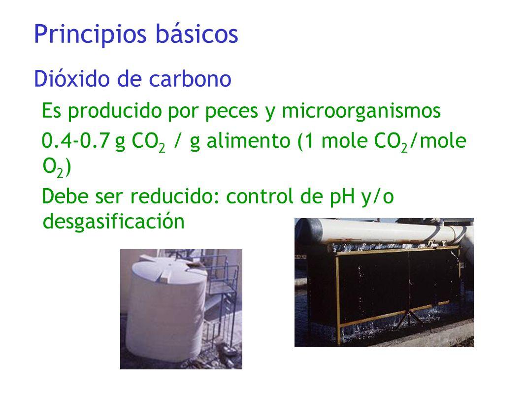 Principios básicos Dióxido de carbono Es producido por peces y microorganismos 0.4-0.7 g CO 2 / g alimento (1 mole CO 2 /mole O 2 ) Debe ser reducido: