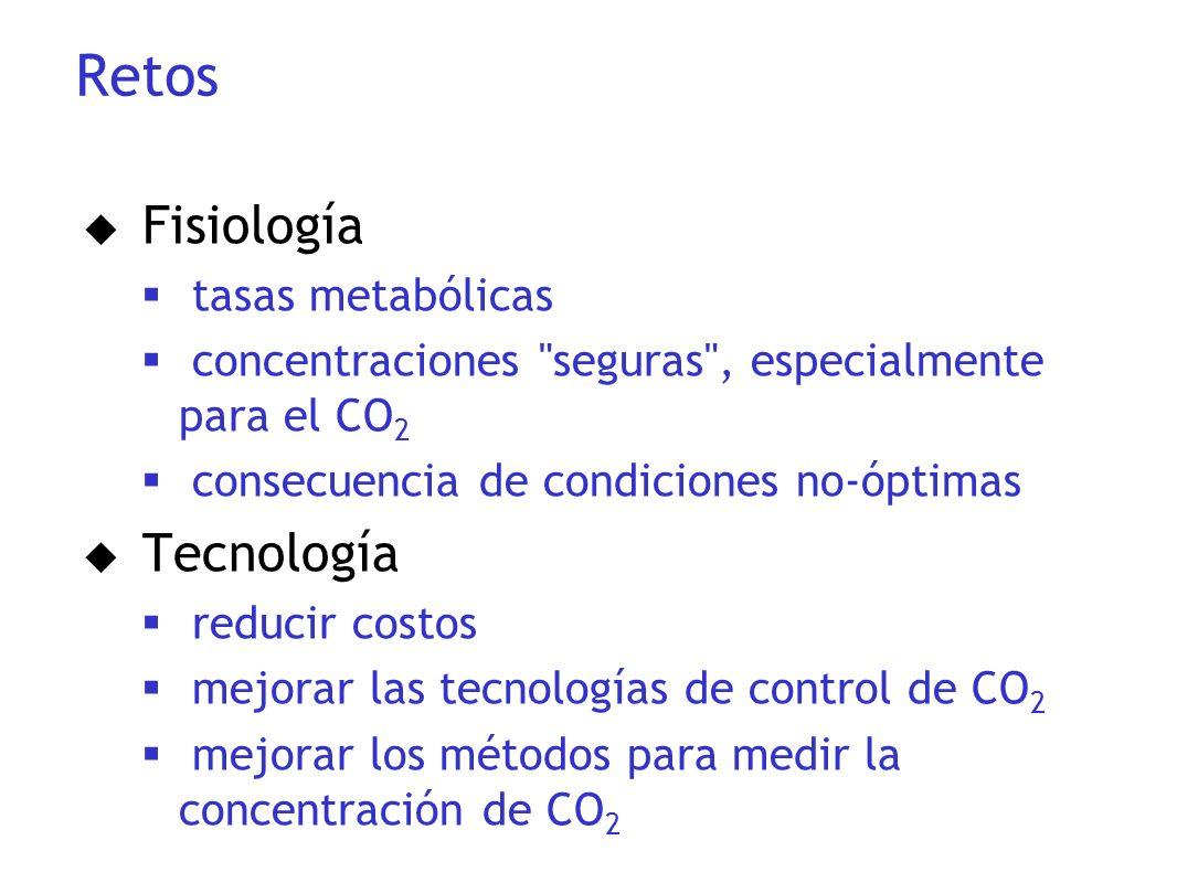 Retos u Fisiología tasas metabólicas concentraciones