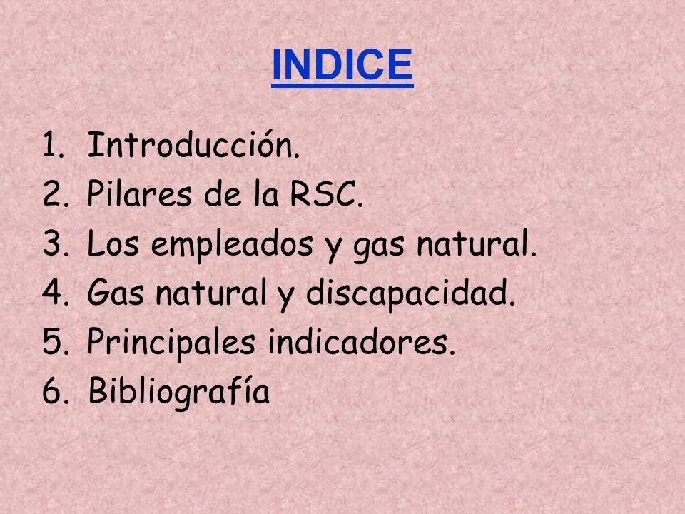 INDICE 1.Introducción. 2.Pilares de la RSC. 3.Los empleados y gas natural. 4.Gas natural y discapacidad. 5.Principales indicadores. 6.Bibliografía
