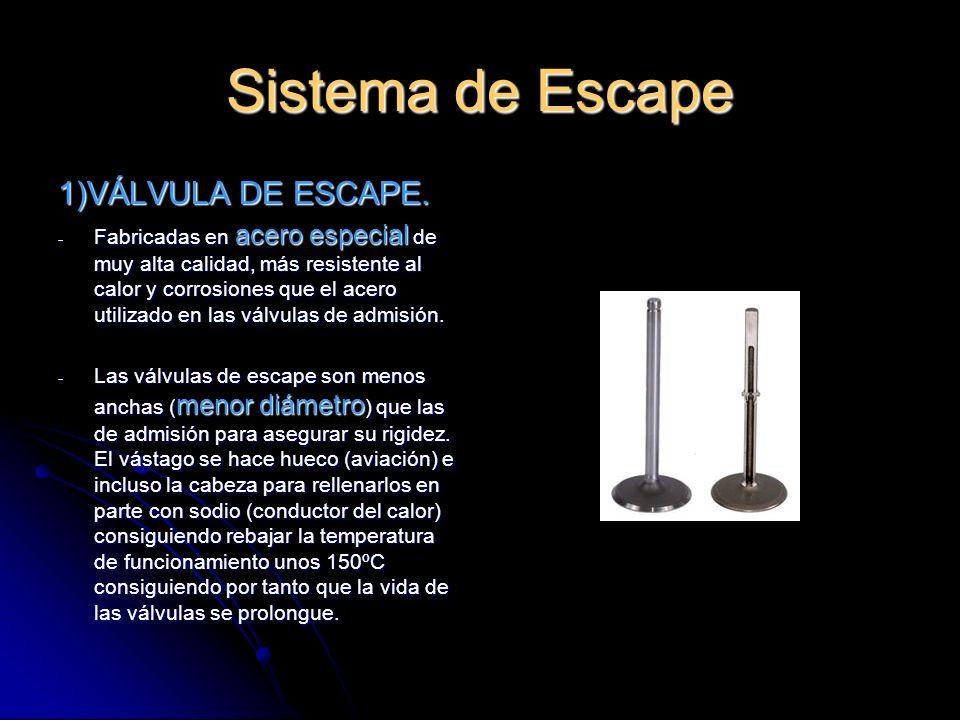 Sistema de Escape 1)VÁLVULA DE ESCAPE.
