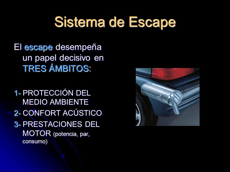 Sistema de Escape El escape desempeña un papel decisivo en TRES ÁMBITOS: 1- PROTECCIÓN DEL MEDIO AMBIENTE 2- CONFORT ACÚSTICO 3- PRESTACIONES DEL MOTOR (potencia, par, consumo)