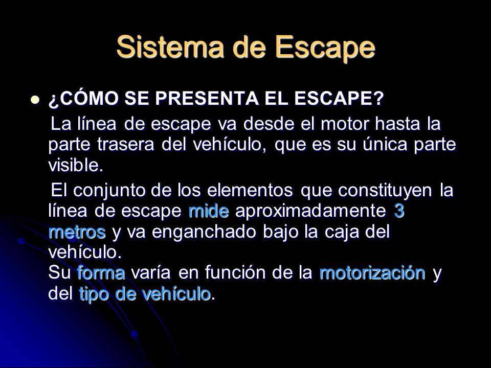 Sistema de Escape ¿CÓMO SE PRESENTA EL ESCAPE.¿CÓMO SE PRESENTA EL ESCAPE.