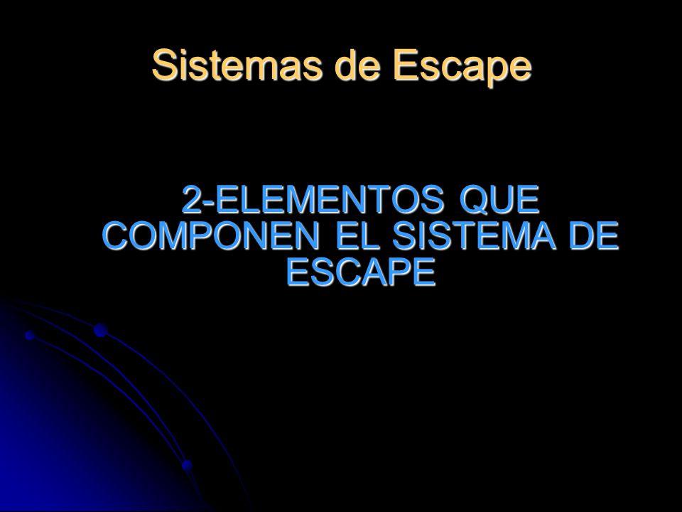 Sistema de Escape Averías en el catalizador Averías en el catalizador La vida media de un catalizador son 80.000 Kms.