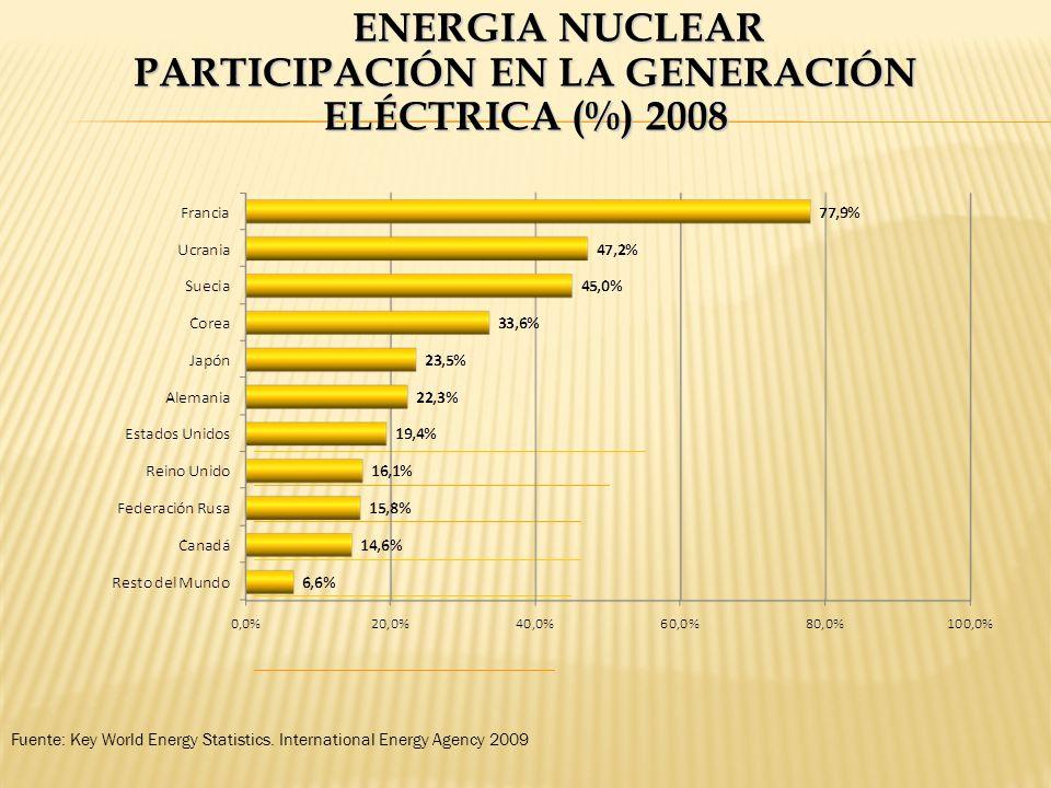 ENERGIA NUCLEAR PARTICIPACIÓN EN LA GENERACIÓN ELÉCTRICA (%) 2008 Fuente: Key World Energy Statistics. International Energy Agency 2009