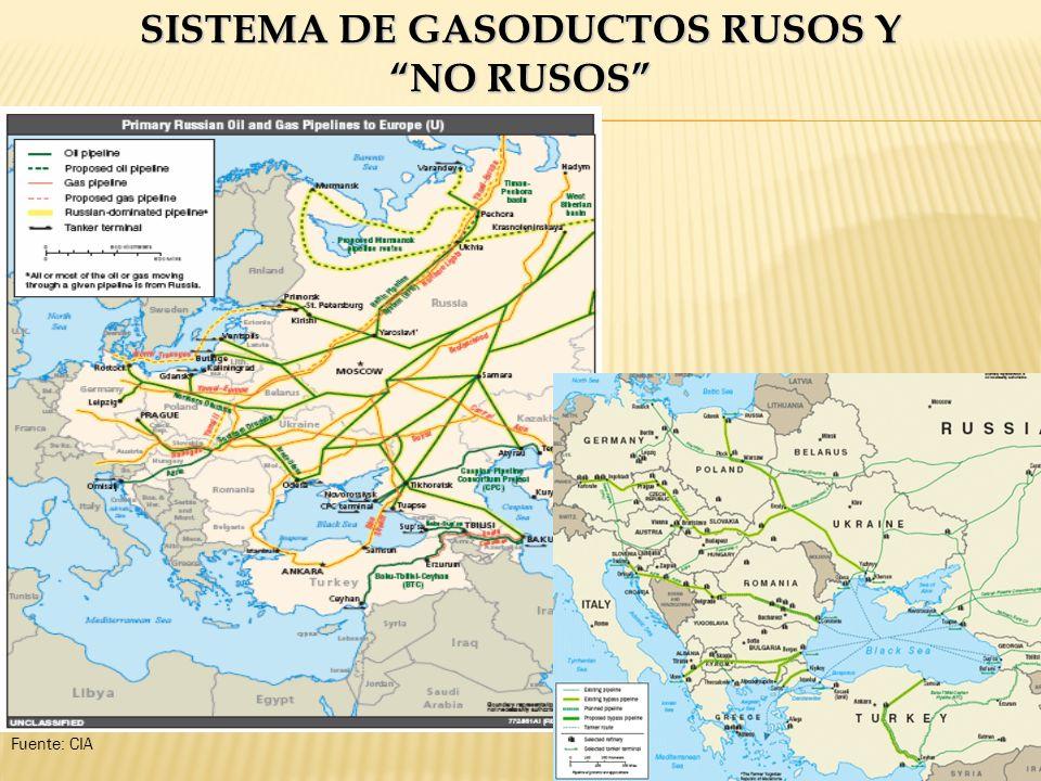 SISTEMA DE GASODUCTOS RUSOS Y NO RUSOS Fuente: CIA