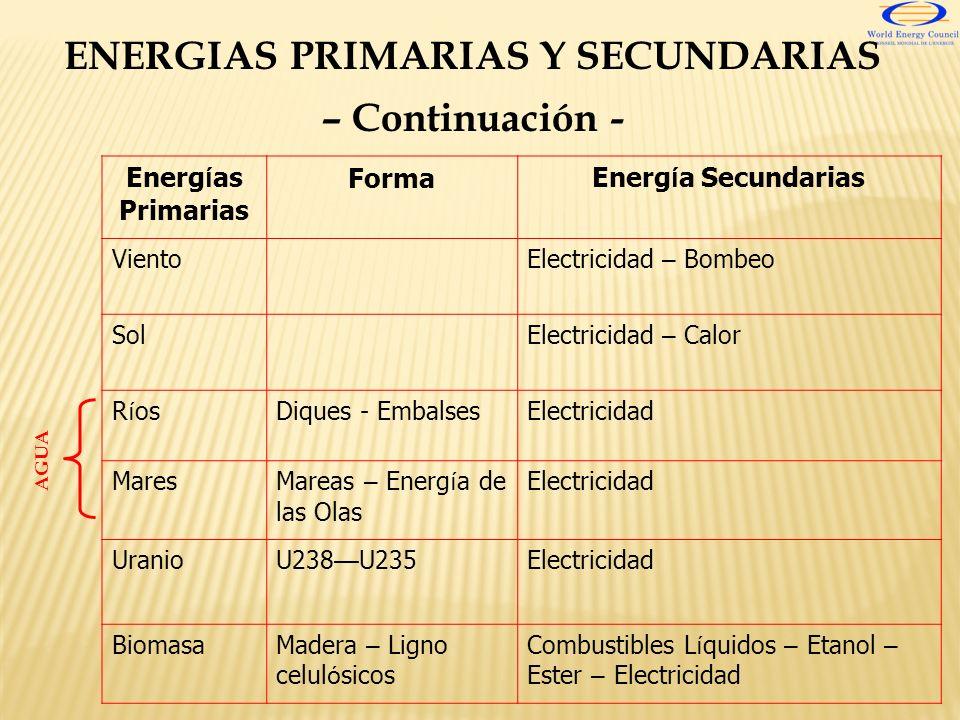 Energ í as Primarias FormaEnerg í a Secundarias VientoElectricidad – Bombeo SolElectricidad – Calor R í osDiques - EmbalsesElectricidad MaresMareas –