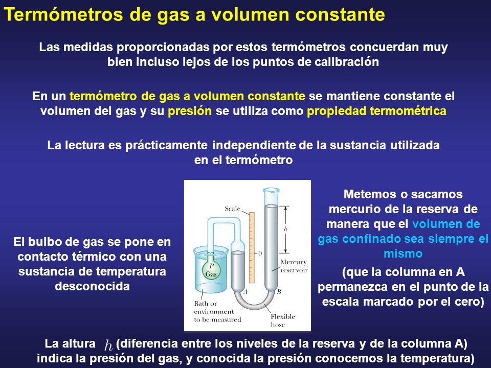 Termómetros de gas a volumen constante Las medidas proporcionadas por estos termómetros concuerdan muy bien incluso lejos de los puntos de calibración
