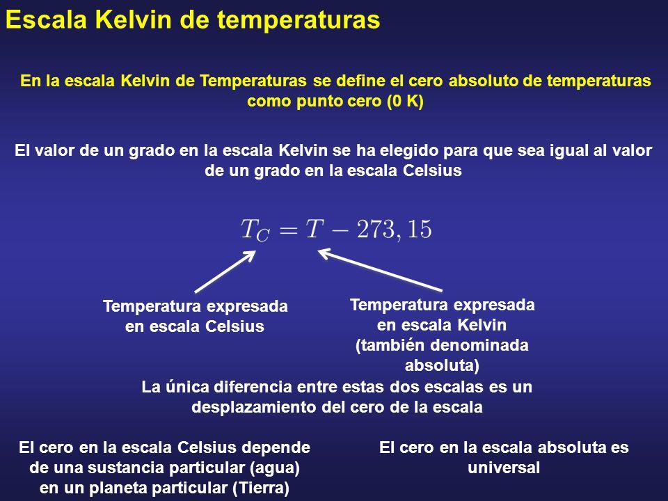 Escala Kelvin de temperaturas En la escala Kelvin de Temperaturas se define el cero absoluto de temperaturas como punto cero (0 K) El valor de un grad