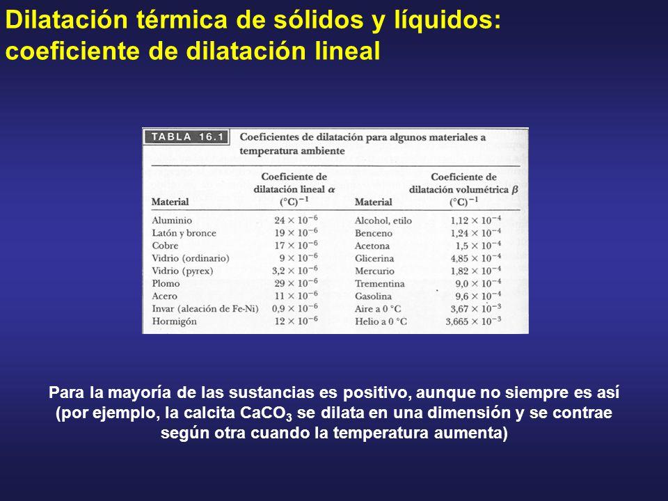 Dilatación térmica de sólidos y líquidos: coeficiente de dilatación lineal Para la mayoría de las sustancias es positivo, aunque no siempre es así (po