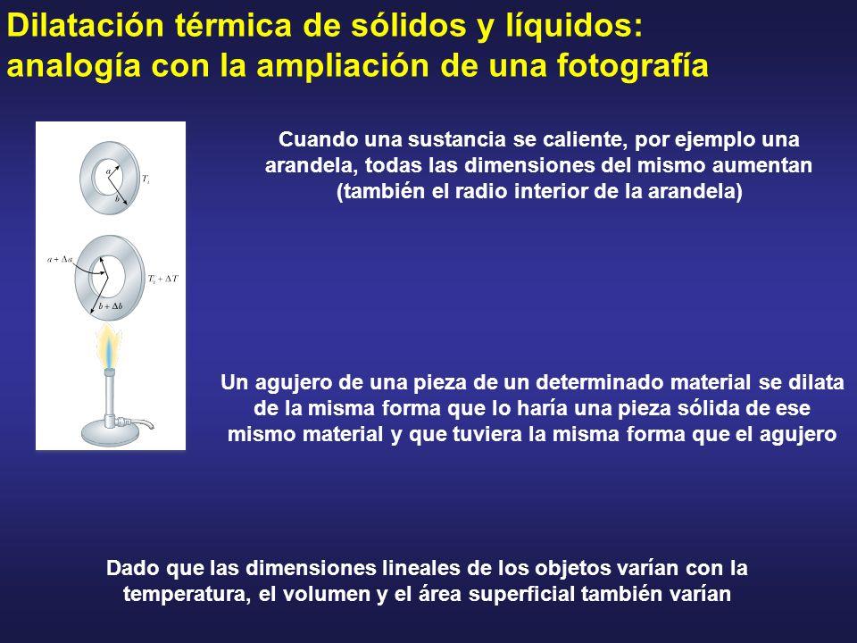 Dilatación térmica de sólidos y líquidos: analogía con la ampliación de una fotografía Cuando una sustancia se caliente, por ejemplo una arandela, tod