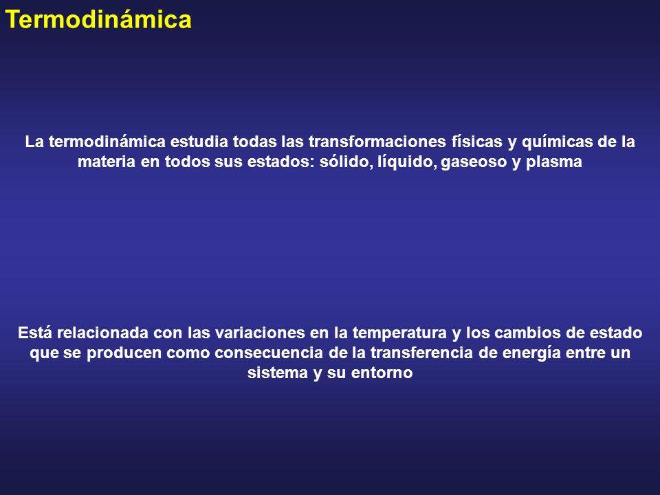 Termodinámica La termodinámica estudia todas las transformaciones físicas y químicas de la materia en todos sus estados: sólido, líquido, gaseoso y pl