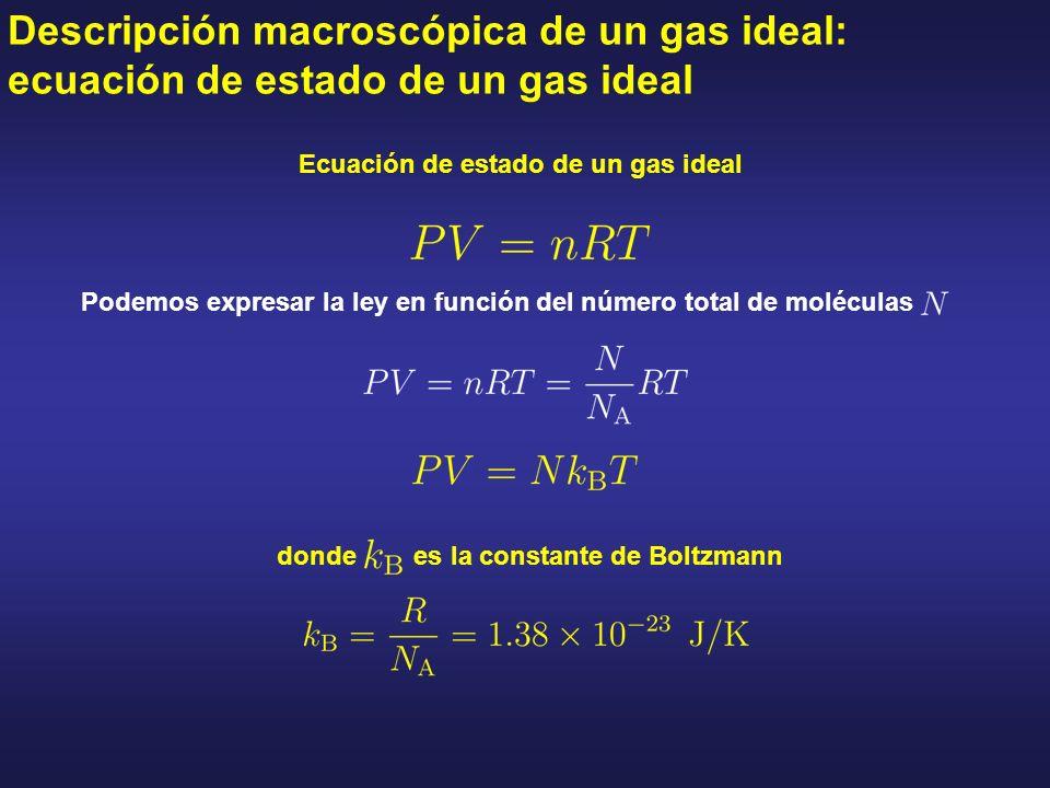 Ecuación de estado de un gas ideal Descripción macroscópica de un gas ideal: ecuación de estado de un gas ideal Podemos expresar la ley en función del