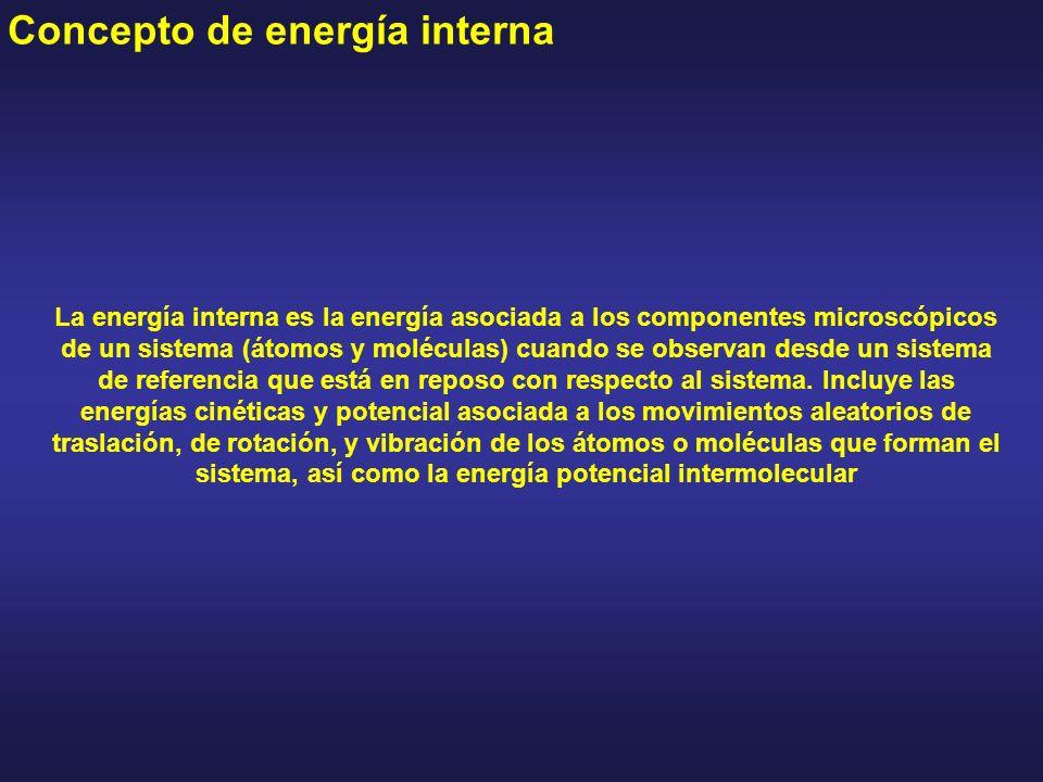 La energía interna es la energía asociada a los componentes microscópicos de un sistema (átomos y moléculas) cuando se observan desde un sistema de re