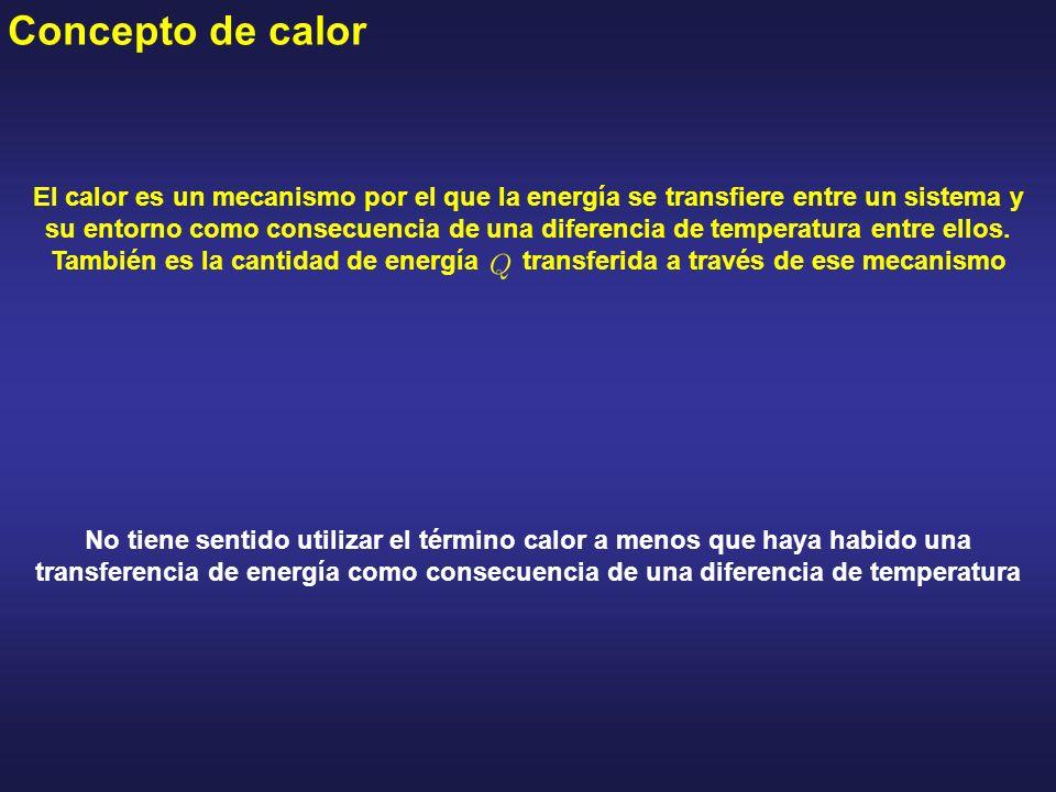 Concepto de calor El calor es un mecanismo por el que la energía se transfiere entre un sistema y su entorno como consecuencia de una diferencia de te