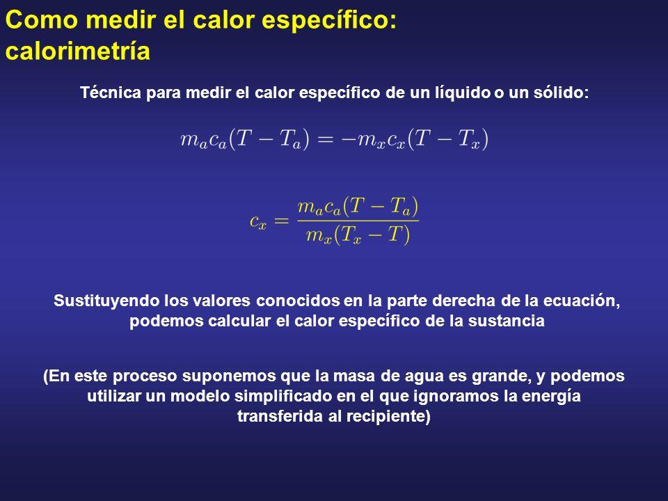 Como medir el calor específico: calorimetría Técnica para medir el calor específico de un líquido o un sólido: Sustituyendo los valores conocidos en l