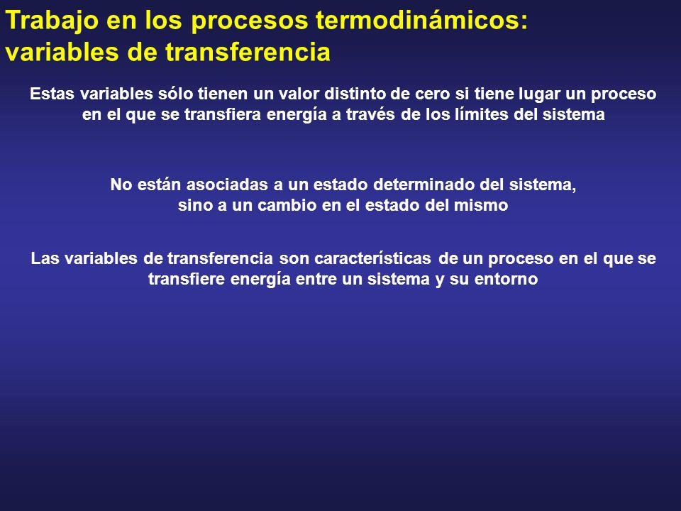 Trabajo en los procesos termodinámicos: variables de transferencia Estas variables sólo tienen un valor distinto de cero si tiene lugar un proceso en