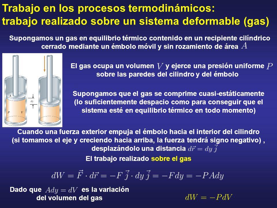 Trabajo en los procesos termodinámicos: trabajo realizado sobre un sistema deformable (gas) Supongamos que el gas se comprime cuasi-estáticamente (lo
