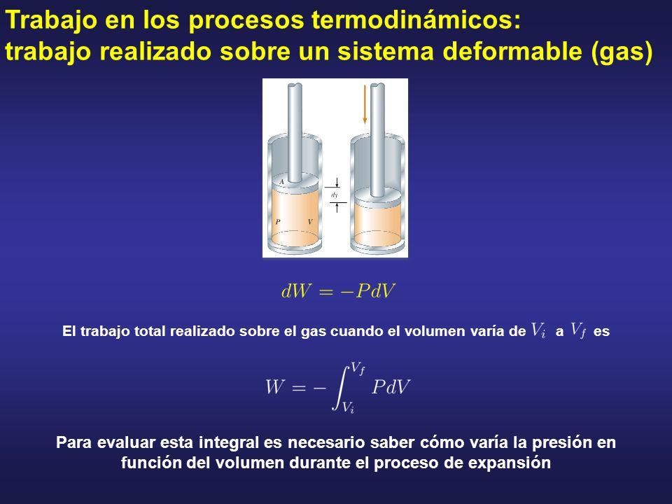 Trabajo en los procesos termodinámicos: trabajo realizado sobre un sistema deformable (gas) El trabajo total realizado sobre el gas cuando el volumen