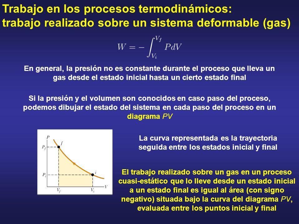 Trabajo en los procesos termodinámicos: trabajo realizado sobre un sistema deformable (gas) En general, la presión no es constante durante el proceso