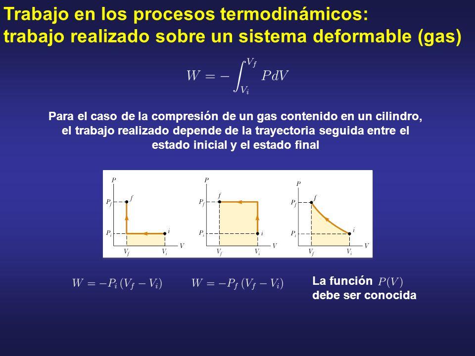 Trabajo en los procesos termodinámicos: trabajo realizado sobre un sistema deformable (gas) Para el caso de la compresión de un gas contenido en un ci