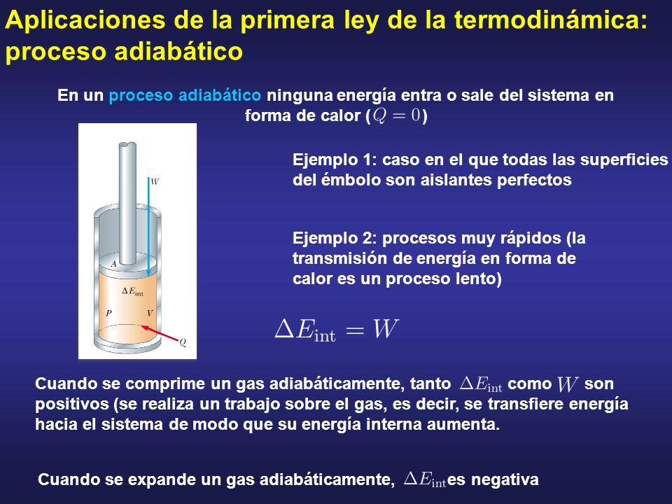 Aplicaciones de la primera ley de la termodinámica: proceso adiabático En un proceso adiabático ninguna energía entra o sale del sistema en forma de c