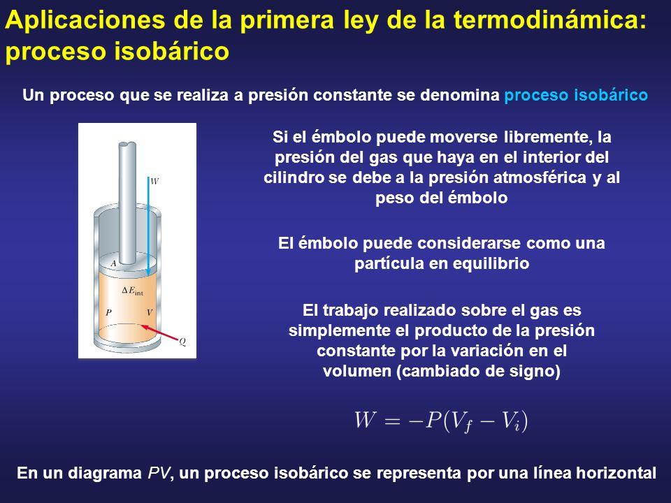 Aplicaciones de la primera ley de la termodinámica: proceso isobárico Un proceso que se realiza a presión constante se denomina proceso isobárico Si e