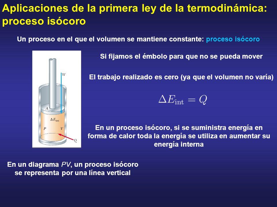 Aplicaciones de la primera ley de la termodinámica: proceso isócoro Un proceso en el que el volumen se mantiene constante: proceso isócoro Si fijamos