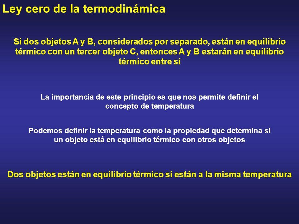 Ley cero de la termodinámica Si dos objetos A y B, considerados por separado, están en equilibrio térmico con un tercer objeto C, entonces A y B estar