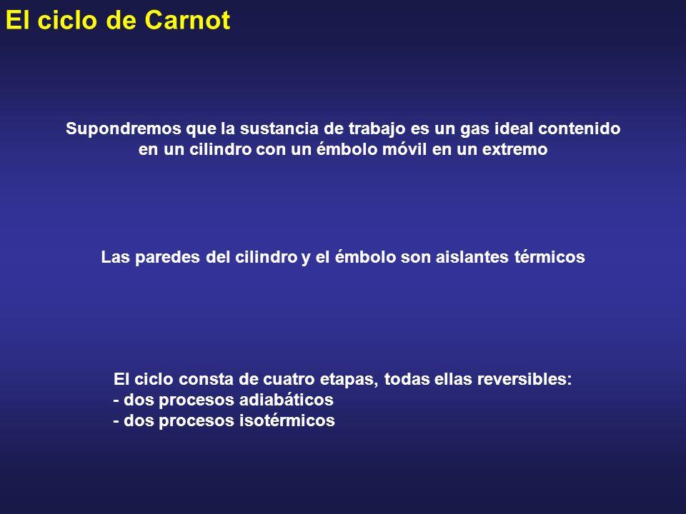 El ciclo de Carnot Las paredes del cilindro y el émbolo son aislantes térmicos Supondremos que la sustancia de trabajo es un gas ideal contenido en un