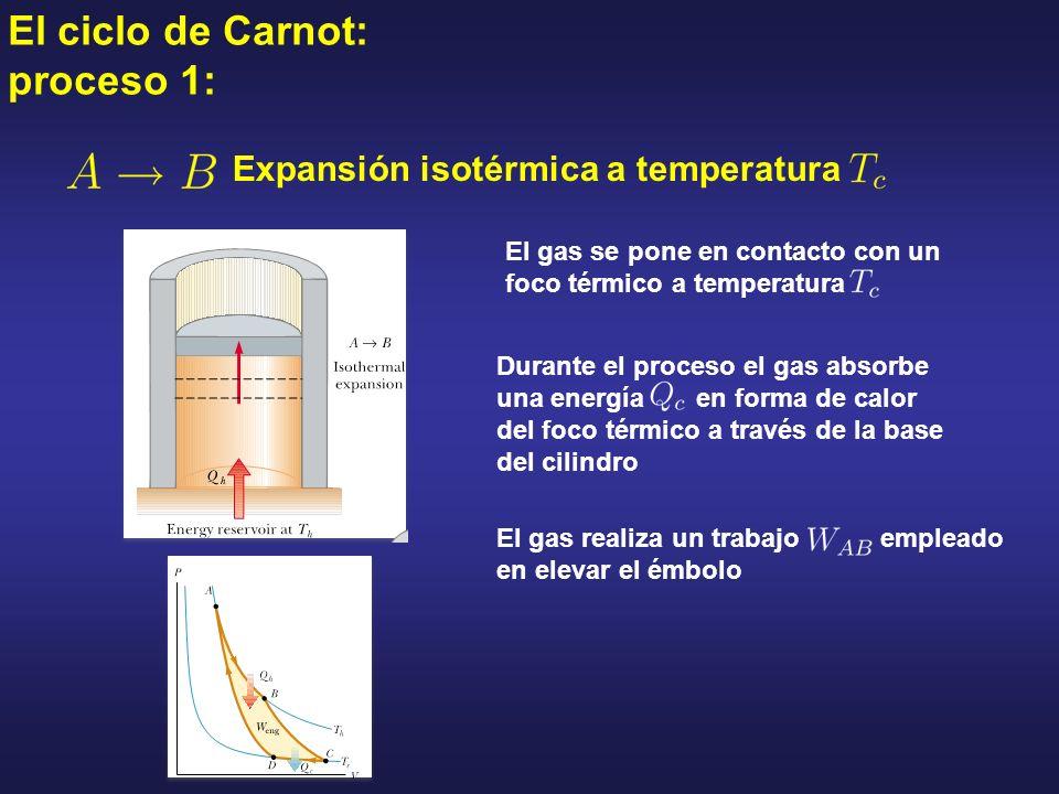 El ciclo de Carnot: proceso 1: Expansión isotérmica a temperatura El gas se pone en contacto con un foco térmico a temperatura Durante el proceso el g