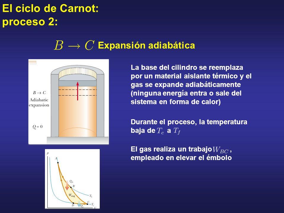 El ciclo de Carnot: proceso 2: La base del cilindro se reemplaza por un material aislante térmico y el gas se expande adiabáticamente (ninguna energía